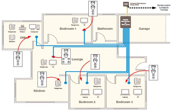 electrical home wiring wiring diagram electrical home wiring cost electrical home wiring #12
